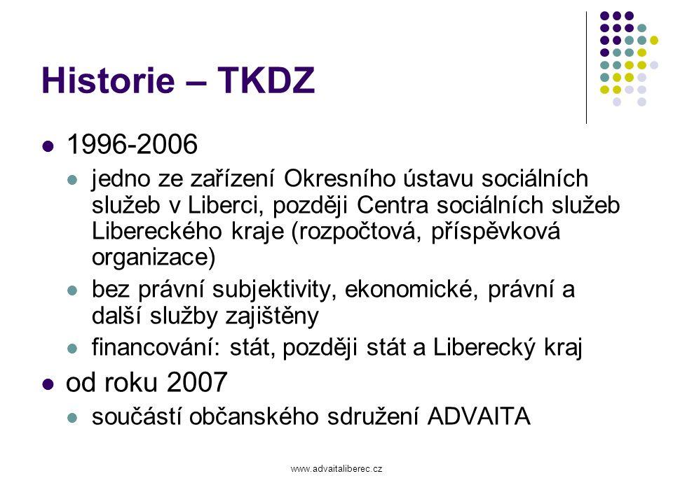 Historie – TKDZ 1996-2006 od roku 2007