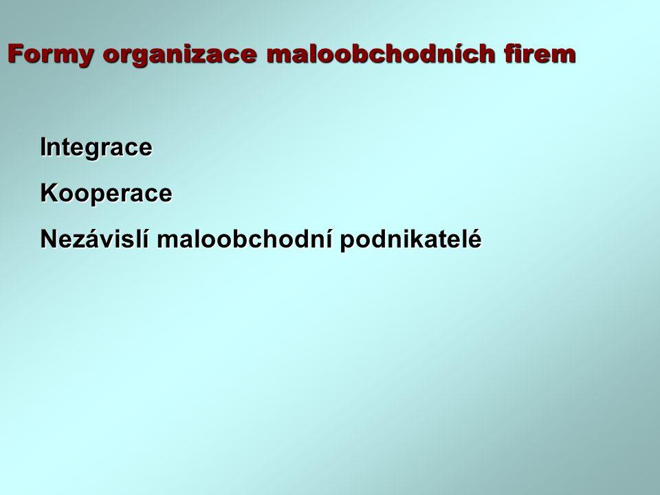 Formy organizace maloobchodních firem