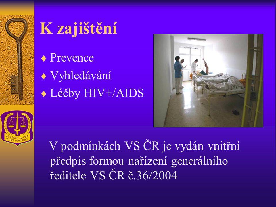 K zajištění Prevence Vyhledávání Léčby HIV+/AIDS