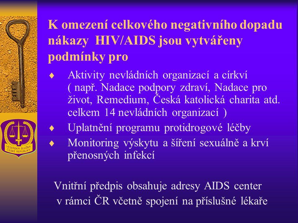 K omezení celkového negativního dopadu nákazy HIV/AIDS jsou vytvářeny podmínky pro