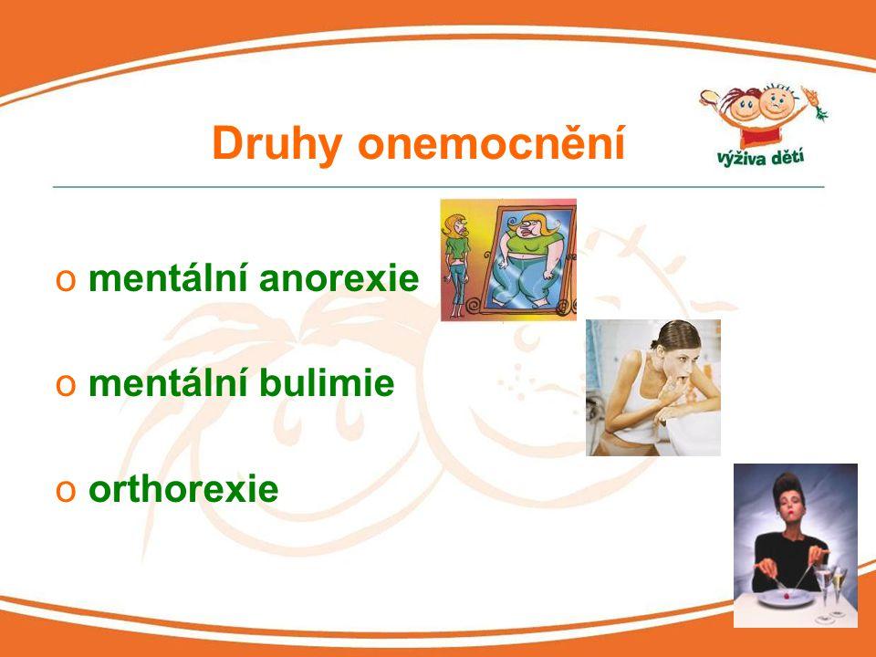 Druhy onemocnění mentální anorexie mentální bulimie orthorexie
