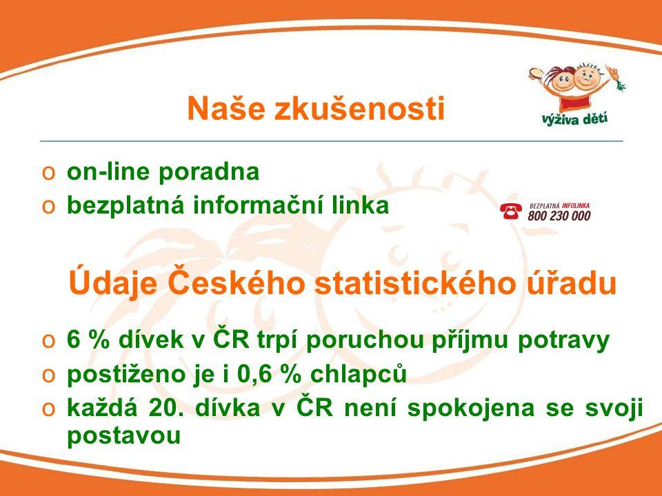 Údaje Českého statistického úřadu
