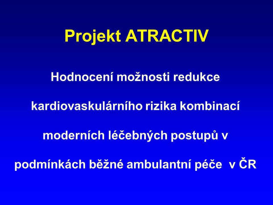 Projekt ATRACTIV Hodnocení možnosti redukce kardiovaskulárního rizika kombinací moderních léčebných postupů v podmínkách běžné ambulantní péče v ČR.