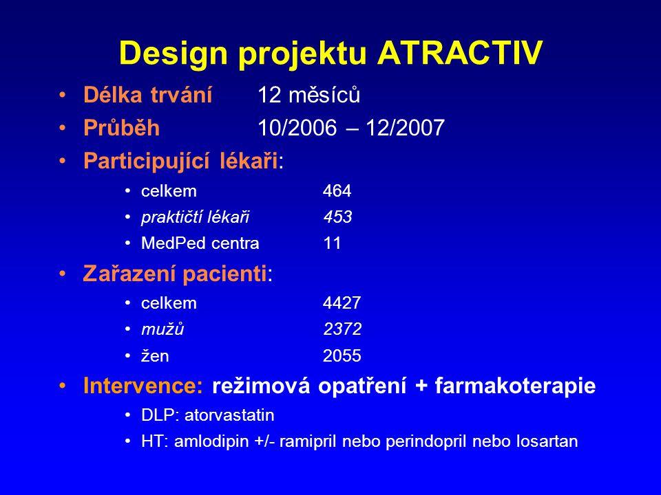 Design projektu ATRACTIV