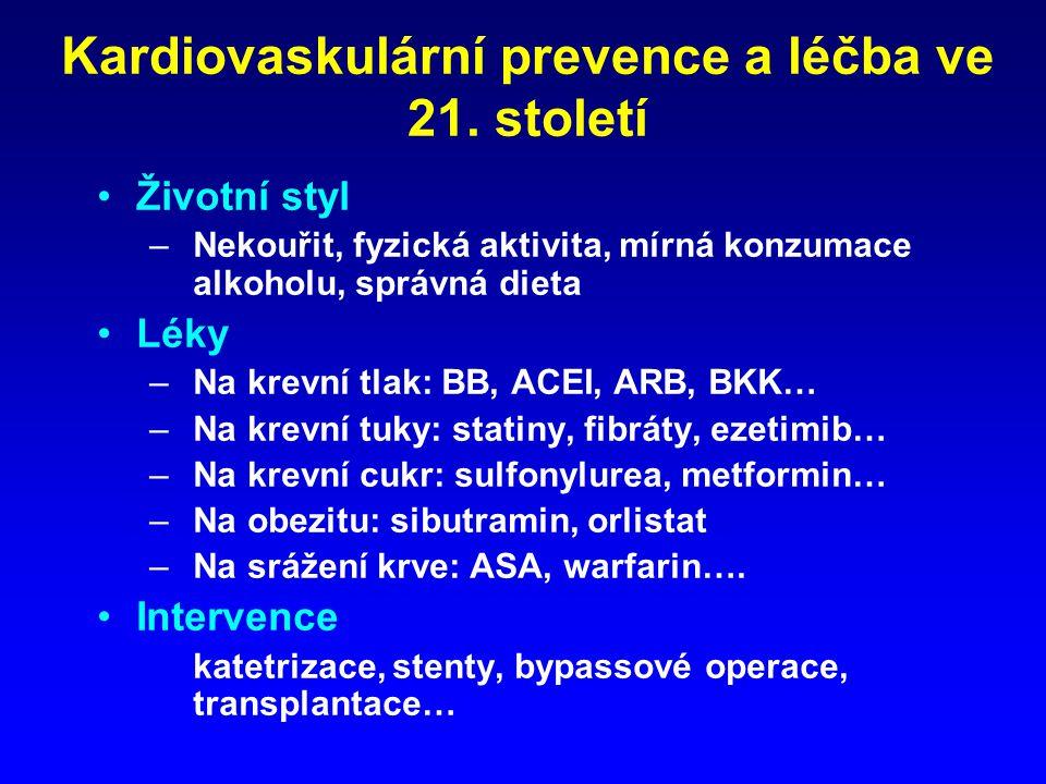 Kardiovaskulární prevence a léčba ve 21. století