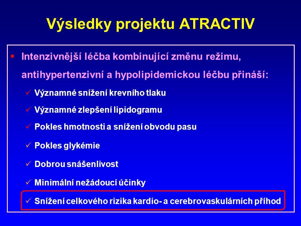 Výsledky projektu ATRACTIV