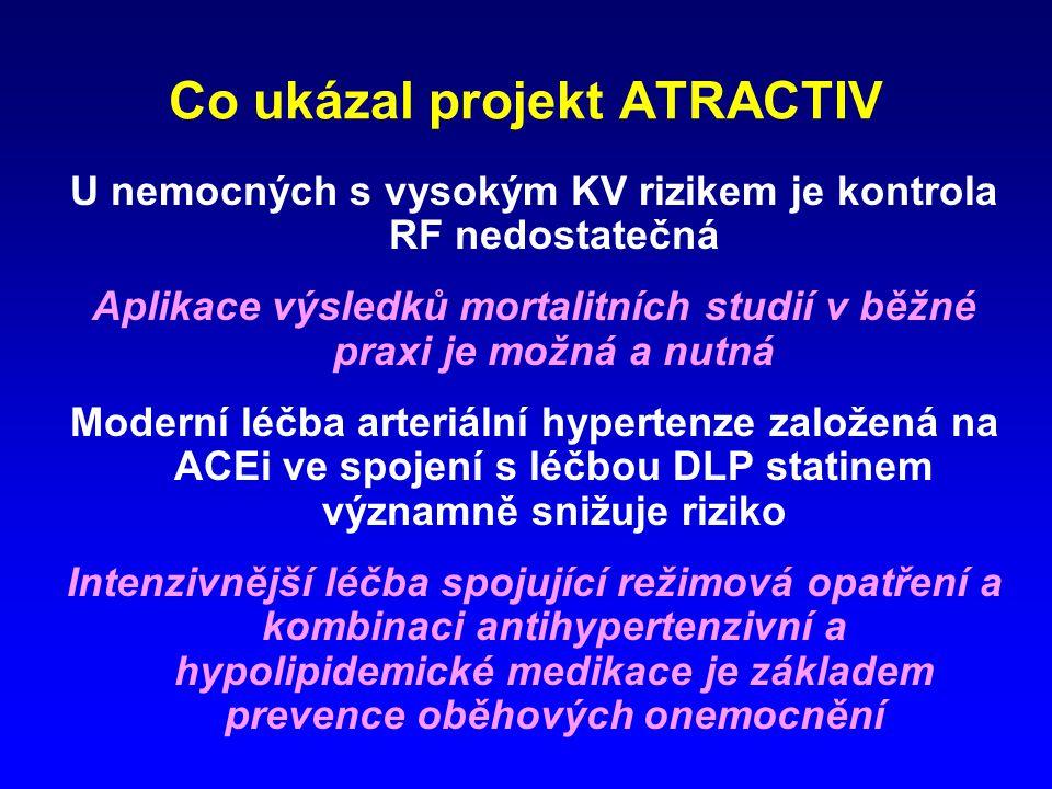 Co ukázal projekt ATRACTIV