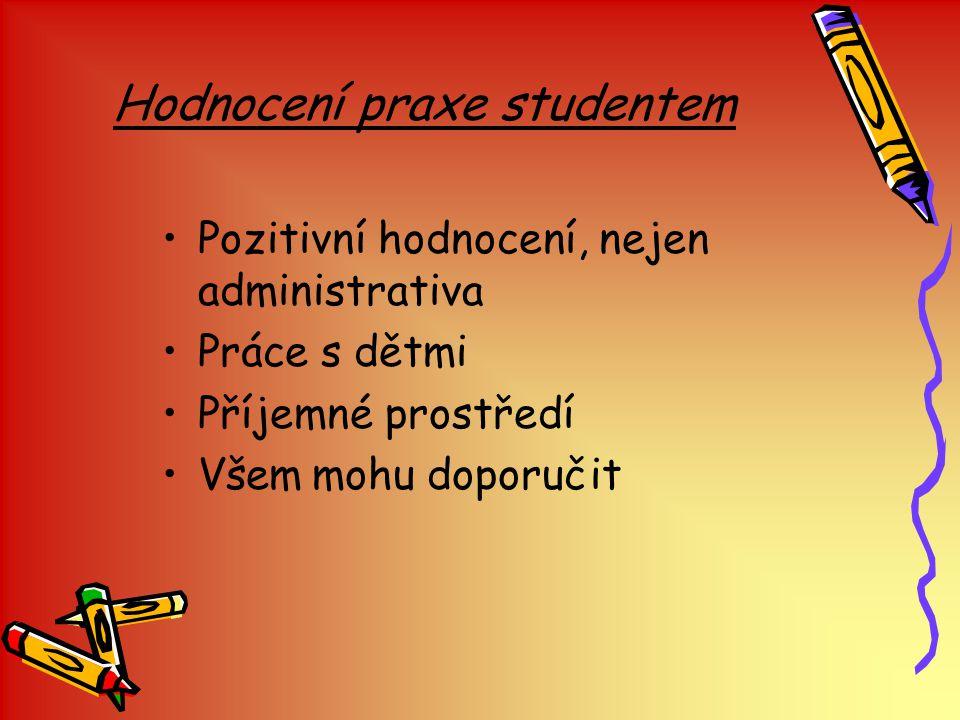 Hodnocení praxe studentem