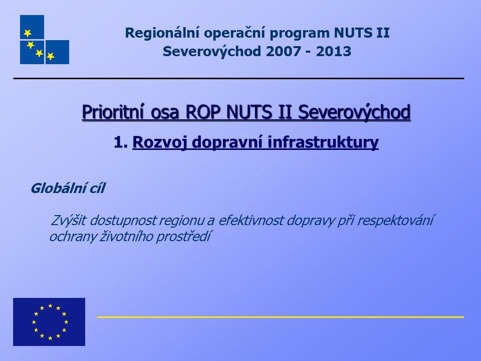 Prioritní osa ROP NUTS II Severovýchod