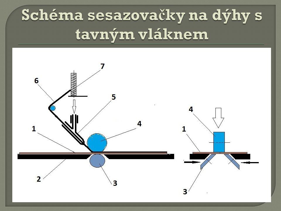 Schéma sesazovačky na dýhy s tavným vláknem