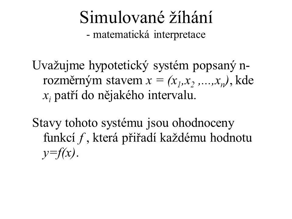 Simulované žíhání - matematická interpretace