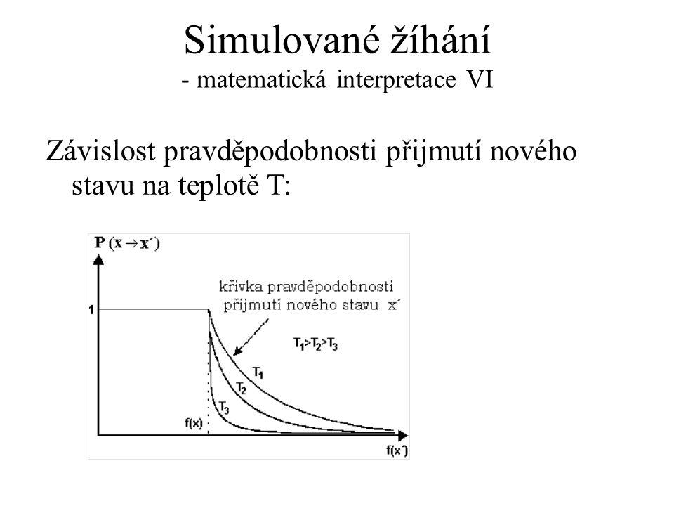 Simulované žíhání - matematická interpretace VI