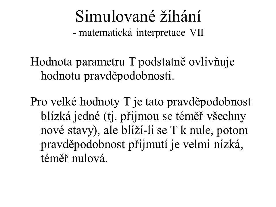 Simulované žíhání - matematická interpretace VII