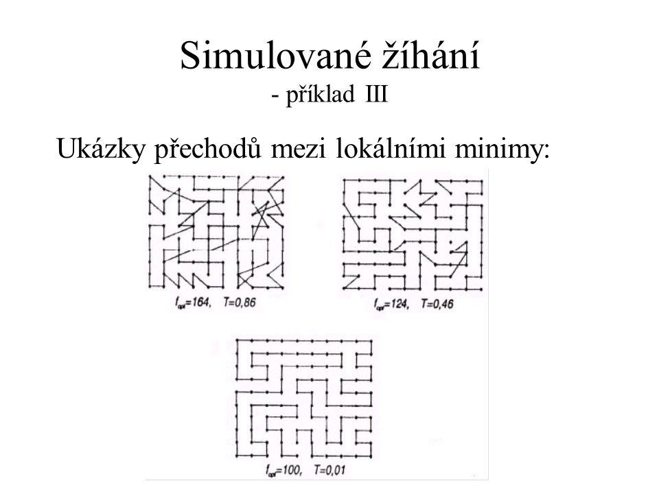 Simulované žíhání - příklad III