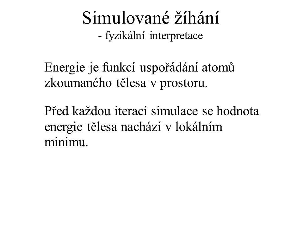 Simulované žíhání - fyzikální interpretace