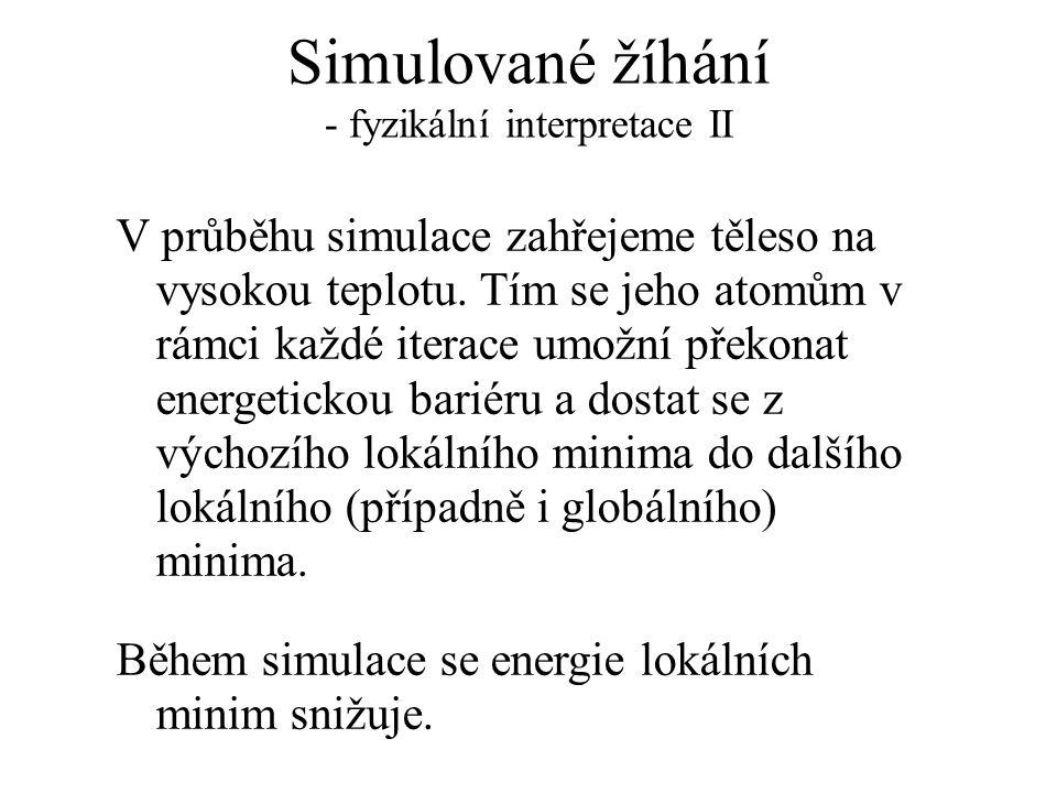 Simulované žíhání - fyzikální interpretace II