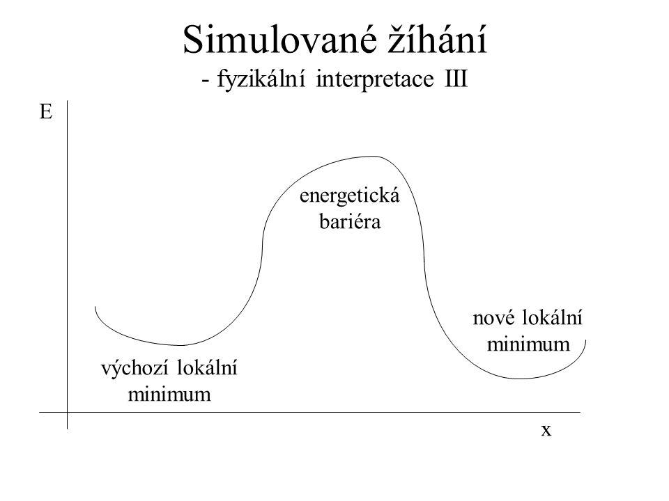Simulované žíhání - fyzikální interpretace III