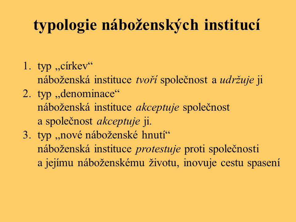 typologie náboženských institucí