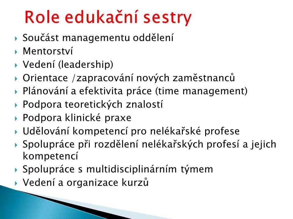 Role edukační sestry Součást managementu oddělení Mentorství