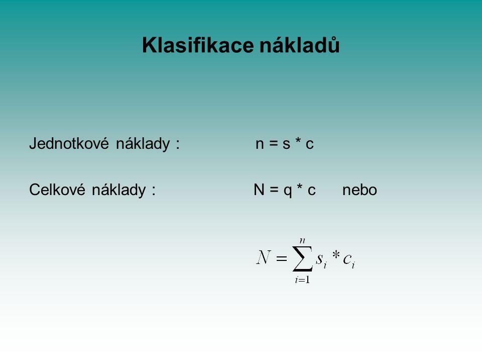 Klasifikace nákladů Jednotkové náklady : n = s * c