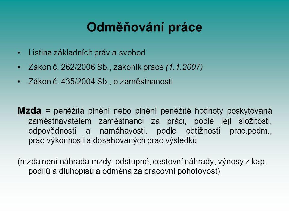 Odměňování práce Listina základních práv a svobod. Zákon č. 262/2006 Sb., zákoník práce (1.1.2007)