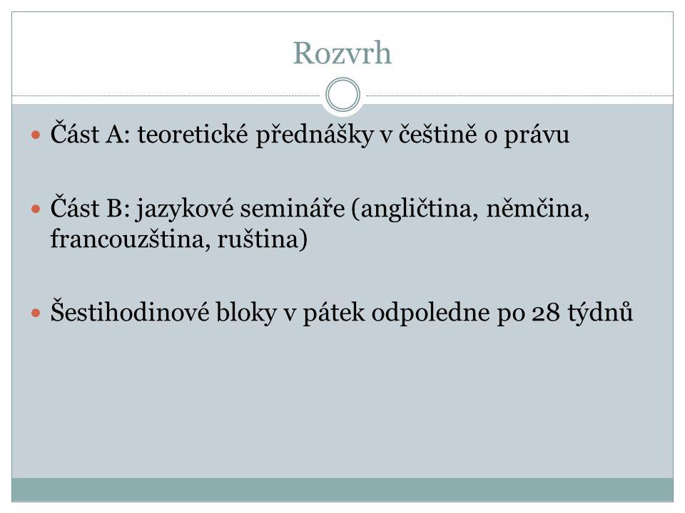 Rozvrh Část A: teoretické přednášky v češtině o právu