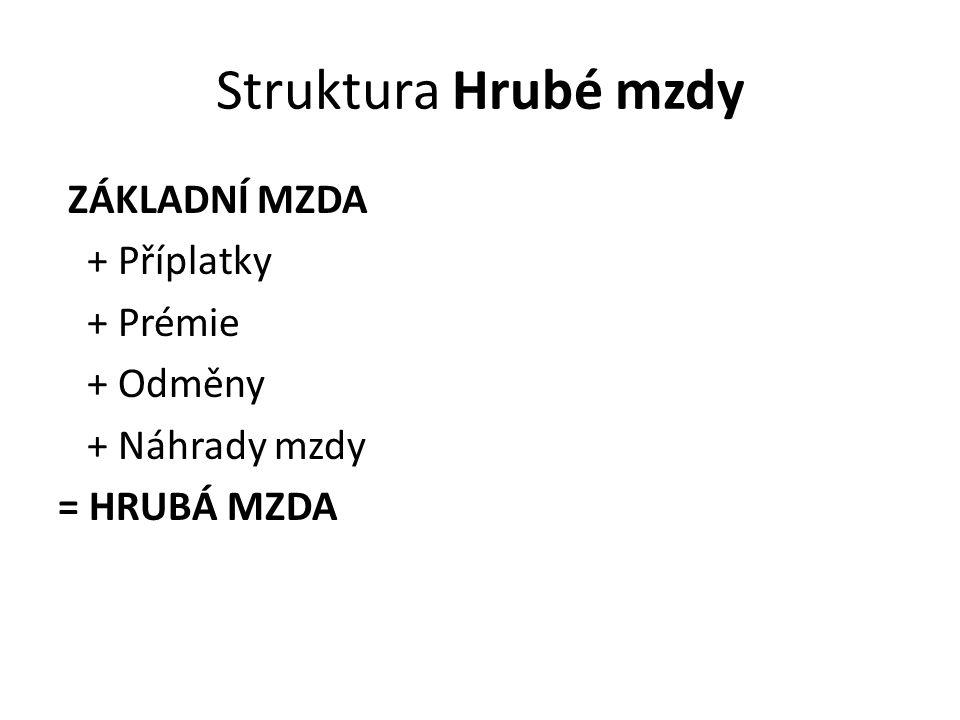 Struktura Hrubé mzdy ZÁKLADNÍ MZDA + Příplatky + Prémie + Odměny + Náhrady mzdy = HRUBÁ MZDA