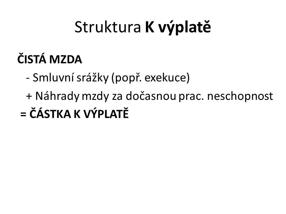 Struktura K výplatě ČISTÁ MZDA - Smluvní srážky (popř.