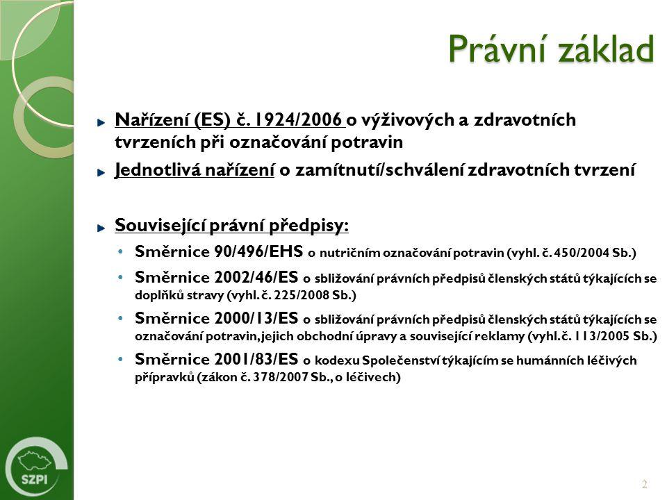 Právní základ Nařízení (ES) č. 1924/2006 o výživových a zdravotních tvrzeních při označování potravin.