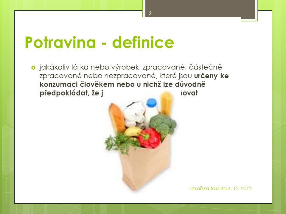 Potravina - definice