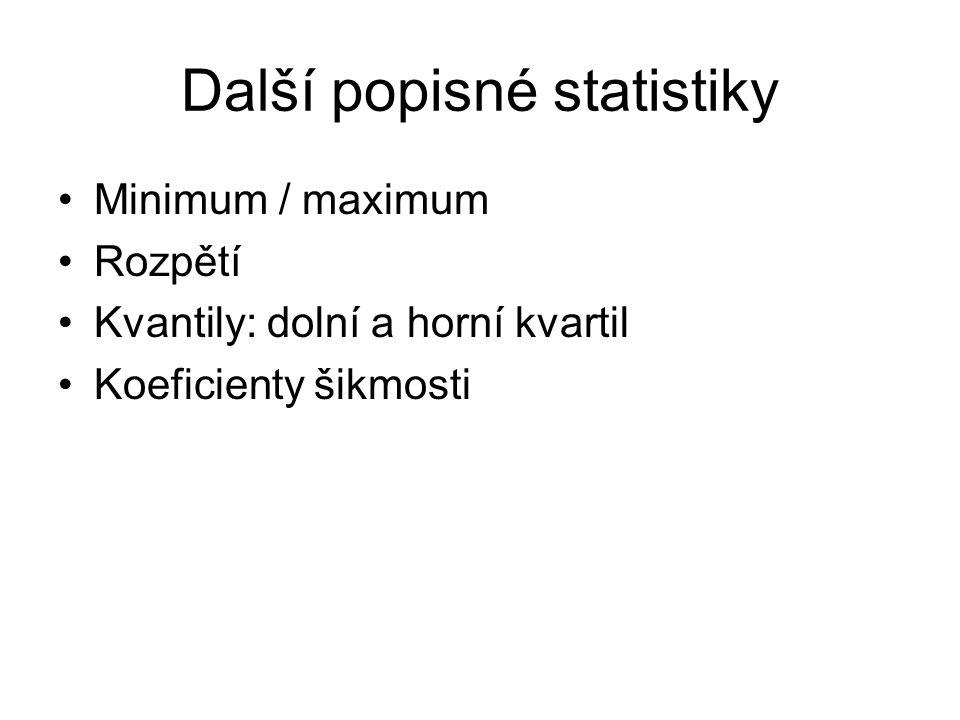 Další popisné statistiky