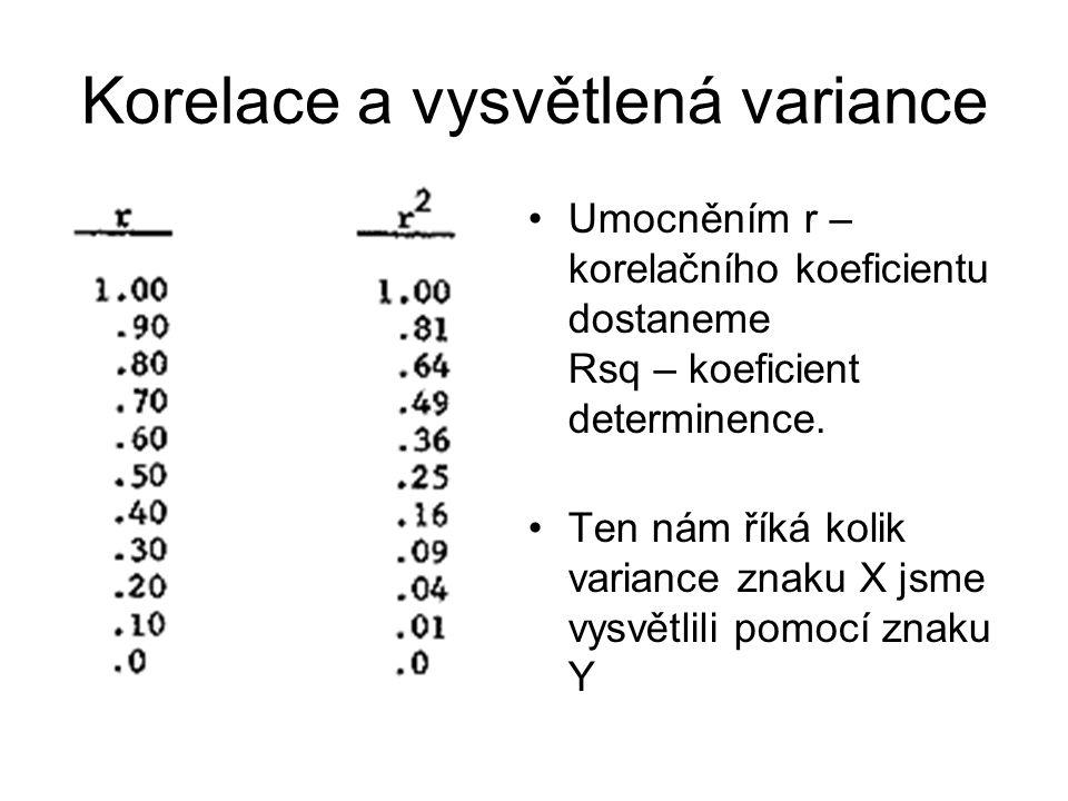 Korelace a vysvětlená variance