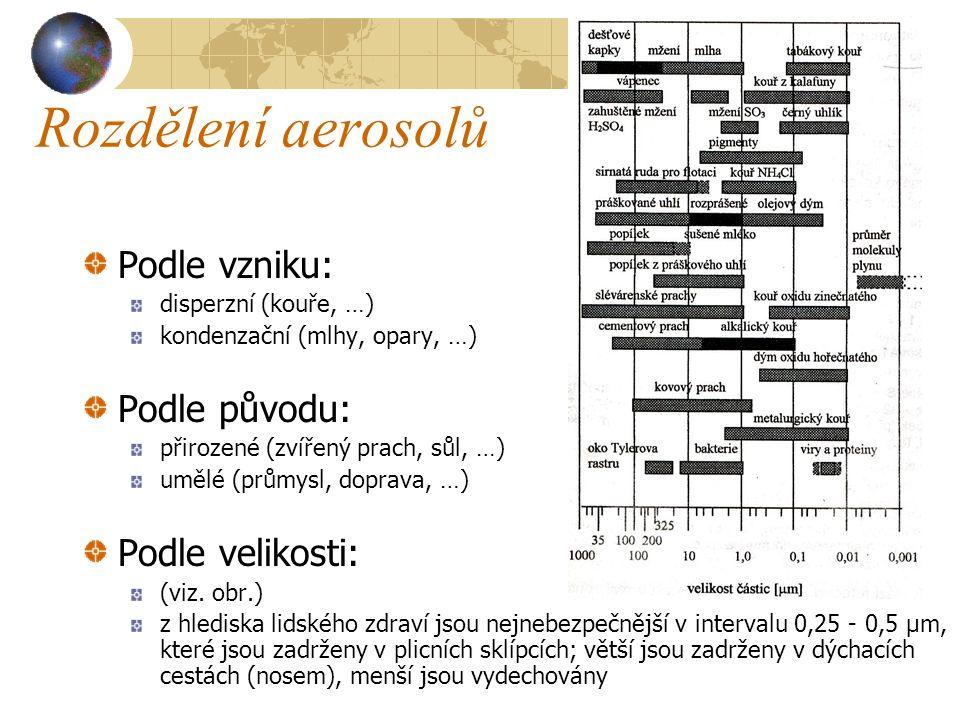 Rozdělení aerosolů Podle vzniku: Podle původu: Podle velikosti:
