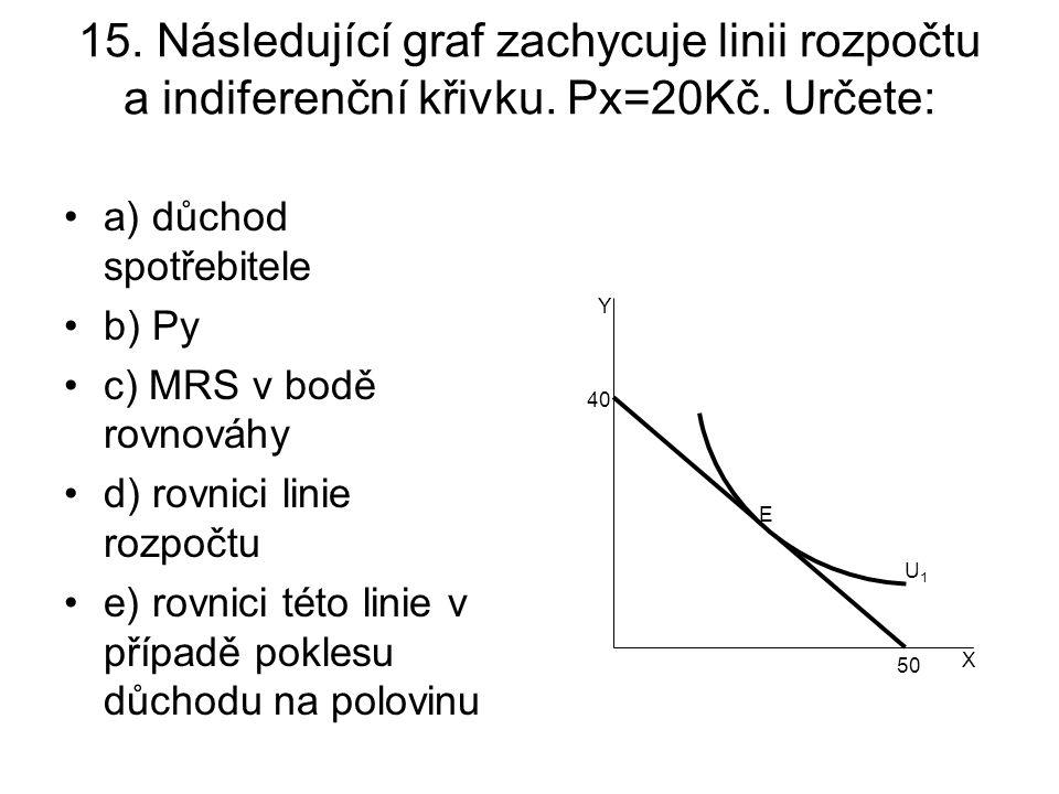 15. Následující graf zachycuje linii rozpočtu a indiferenční křivku