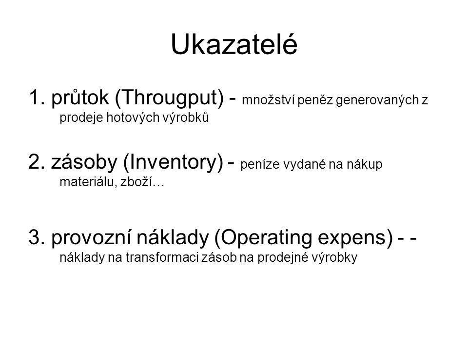 Ukazatelé 1. průtok (Througput) - množství peněz generovaných z prodeje hotových výrobků.
