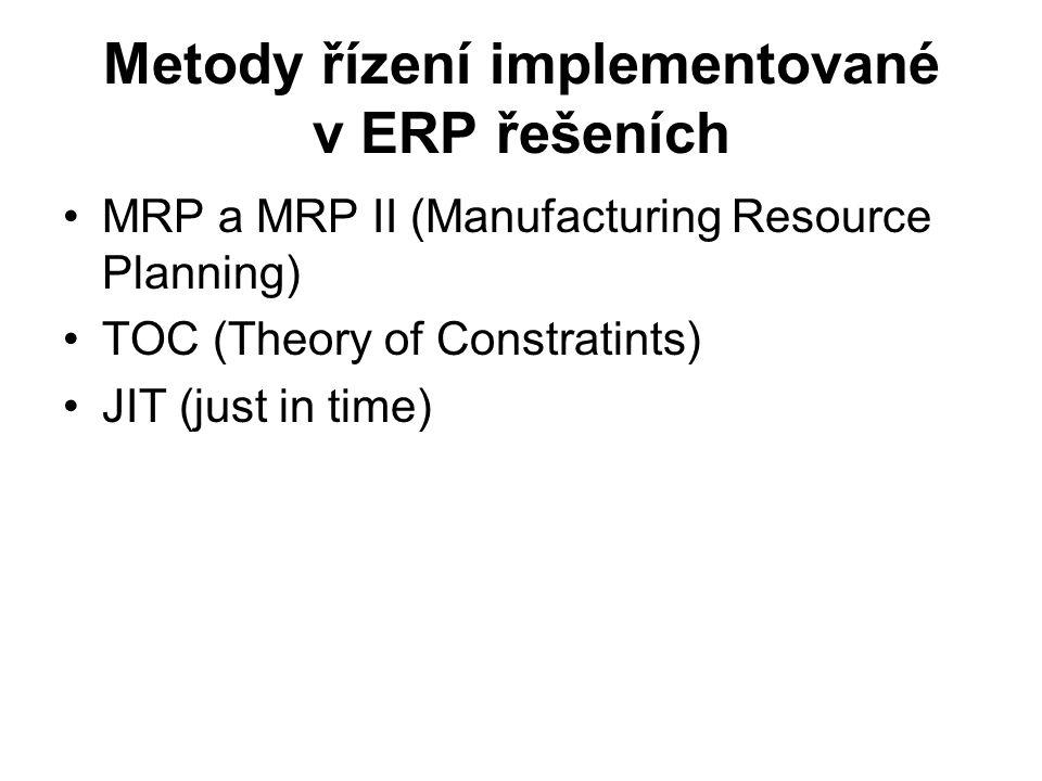 Metody řízení implementované v ERP řešeních