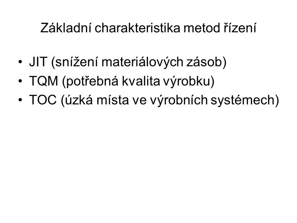 Základní charakteristika metod řízení