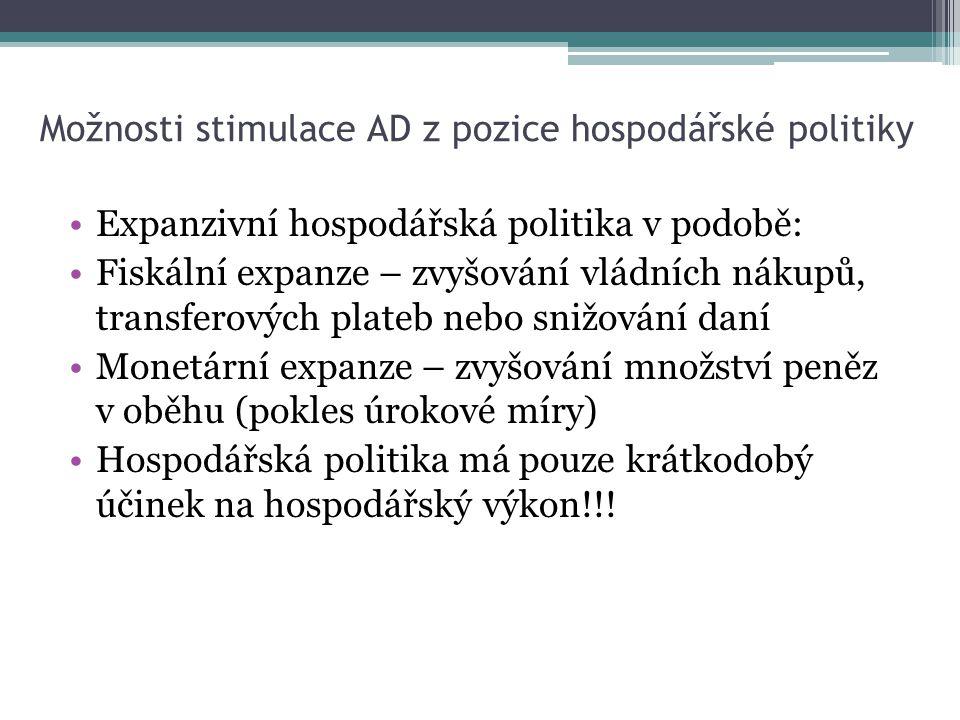 Možnosti stimulace AD z pozice hospodářské politiky