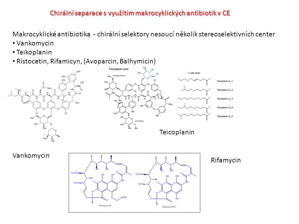 Chirální separace s využítím makrocyklických antibiotik v CE