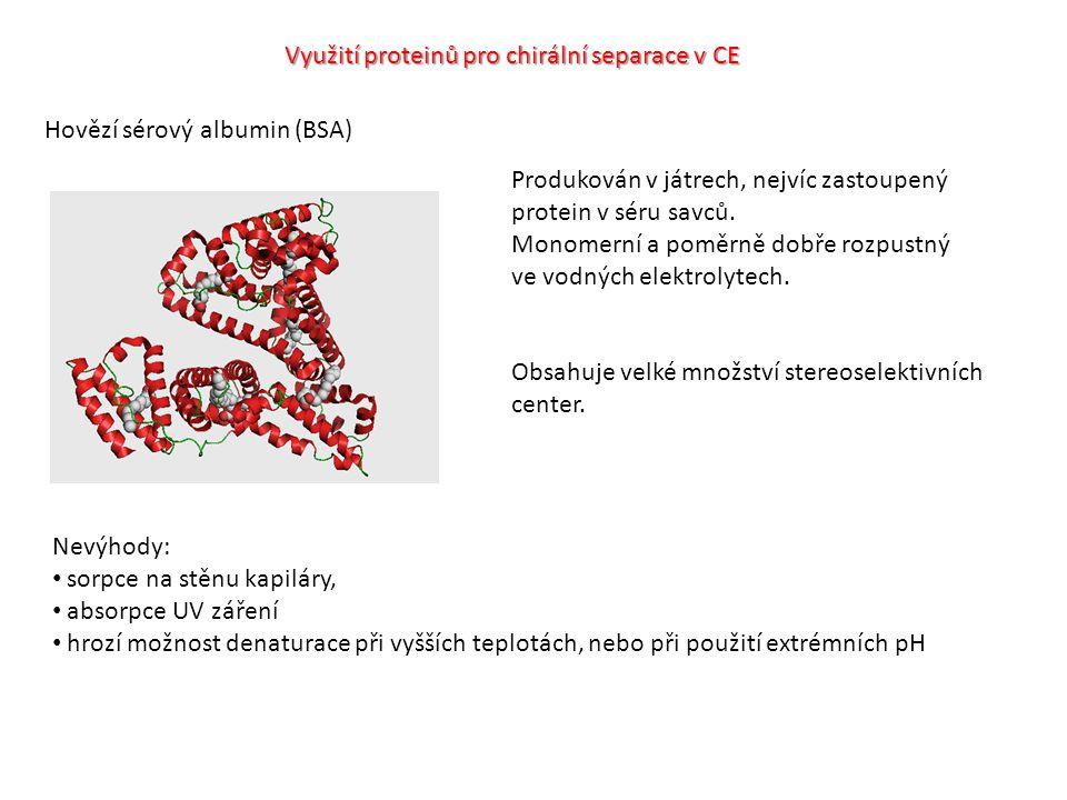 Využití proteinů pro chirální separace v CE