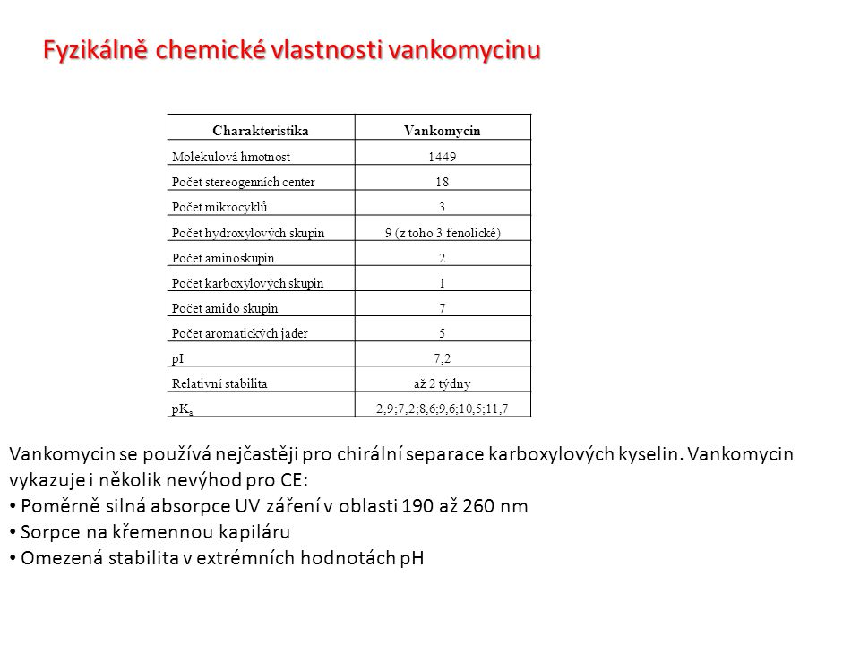 Fyzikálně chemické vlastnosti vankomycinu