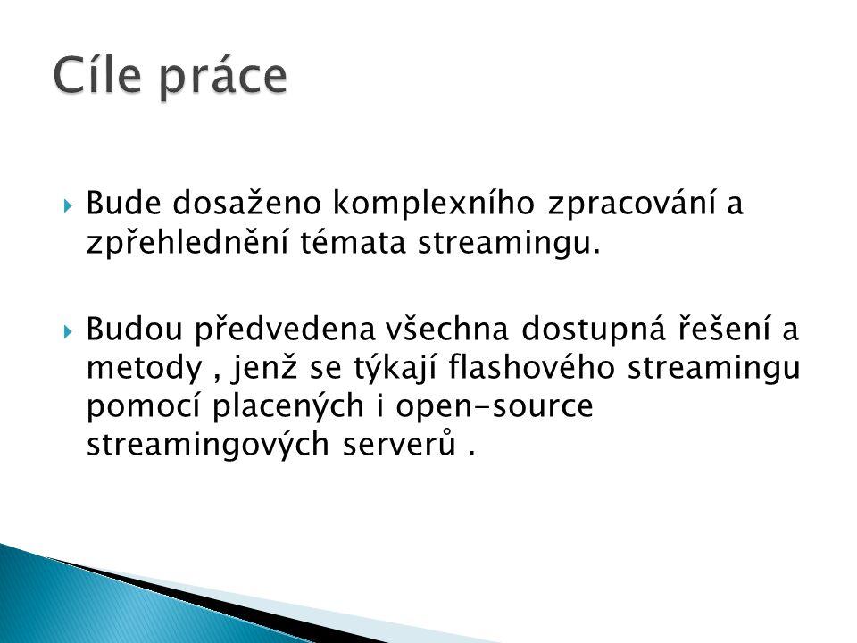 Cíle práce Bude dosaženo komplexního zpracování a zpřehlednění témata streamingu.