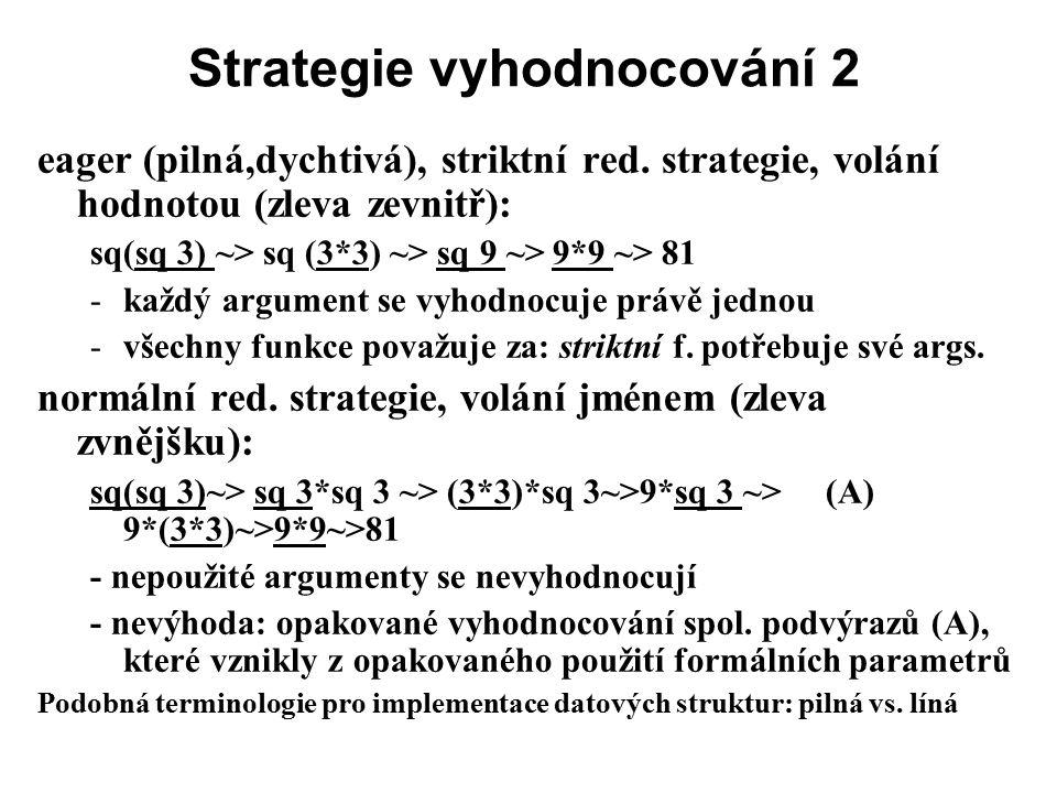 Strategie vyhodnocování 2