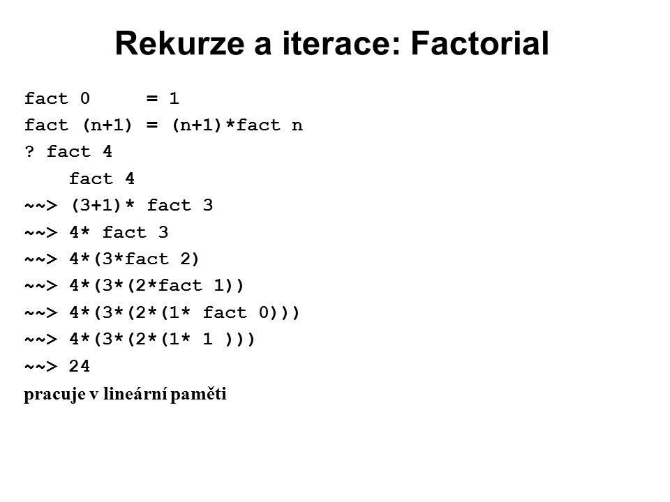 Rekurze a iterace: Factorial