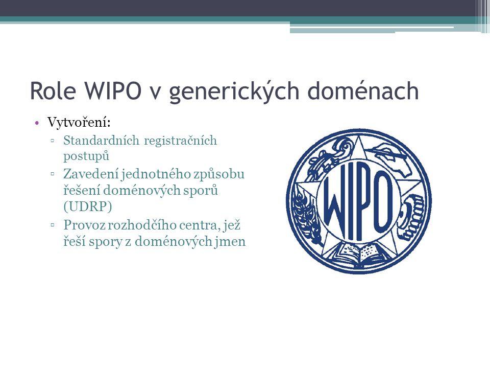 Role WIPO v generických doménach