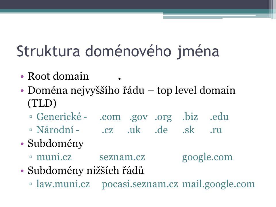 Struktura doménového jména