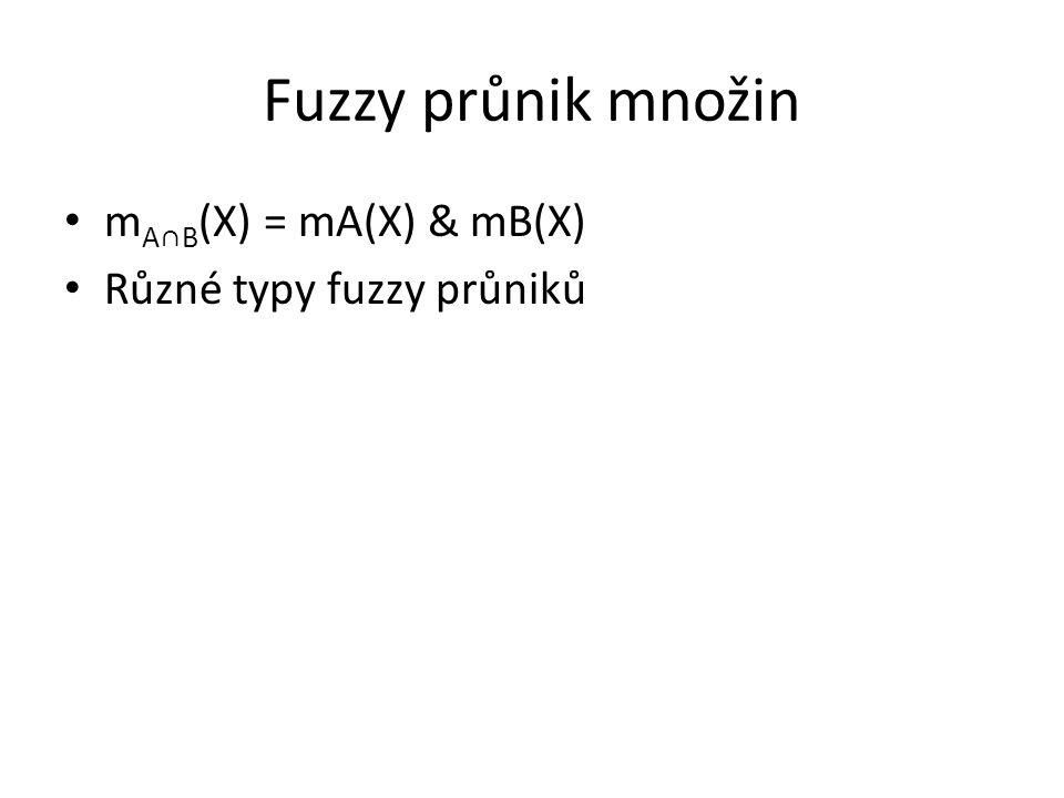 Fuzzy průnik množin mA∩B(X) = mA(X) & mB(X) Různé typy fuzzy průniků