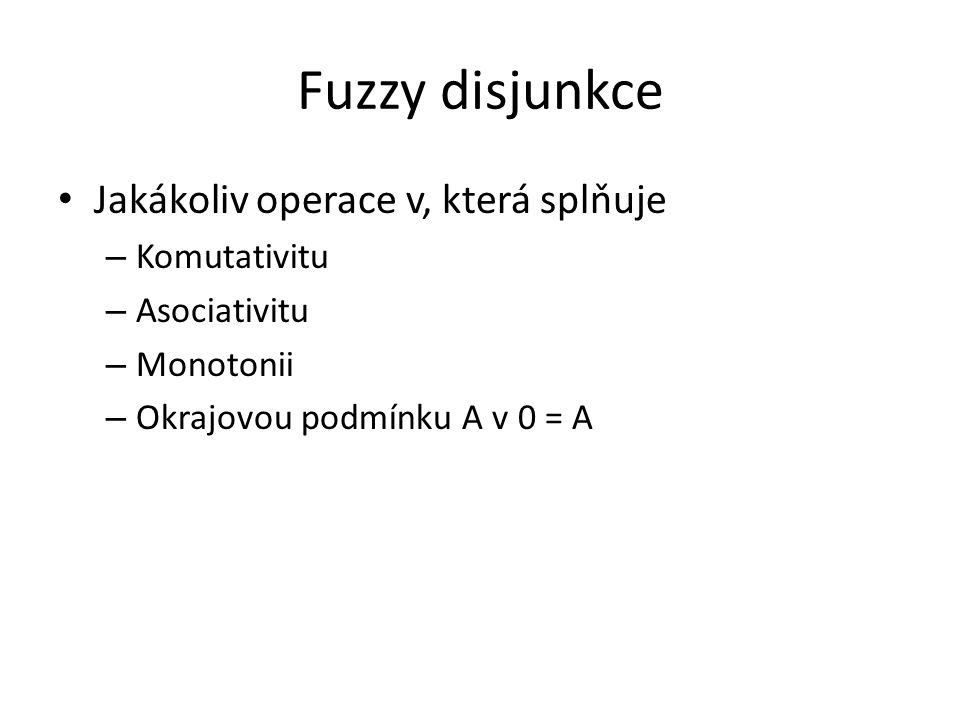 Fuzzy disjunkce Jakákoliv operace v, která splňuje Komutativitu