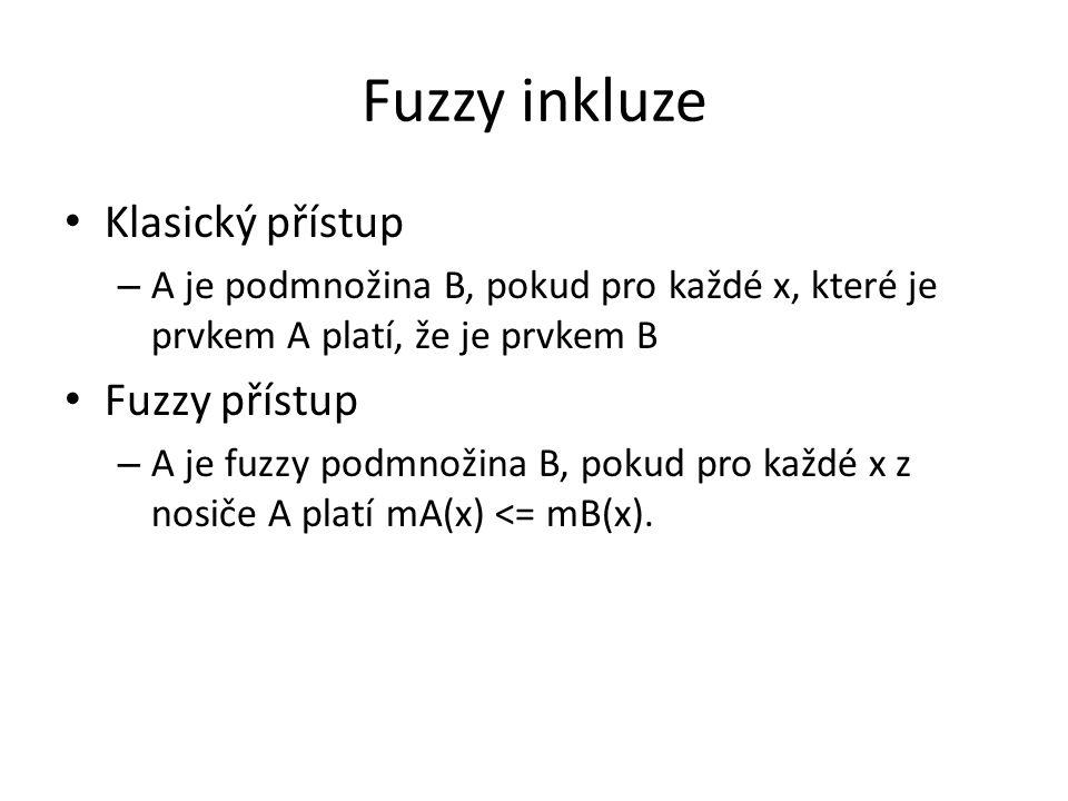 Fuzzy inkluze Klasický přístup Fuzzy přístup