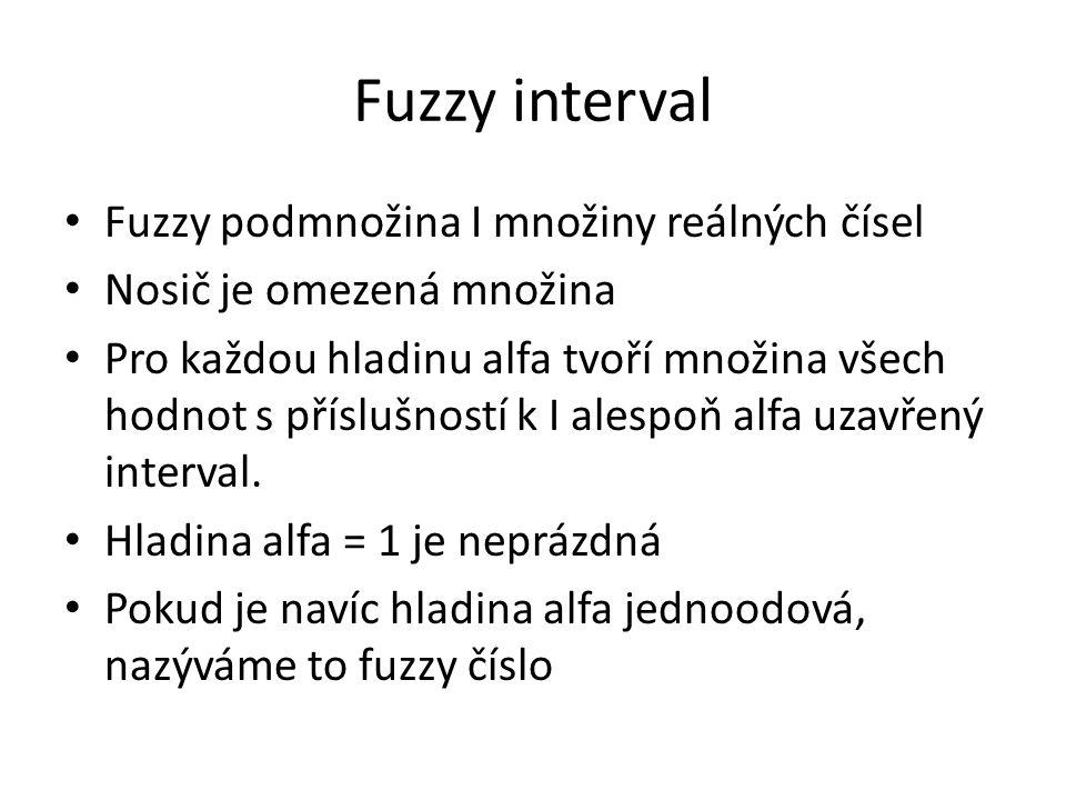 Fuzzy interval Fuzzy podmnožina I množiny reálných čísel